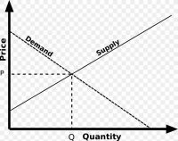 Dynamic Pricing Graphic